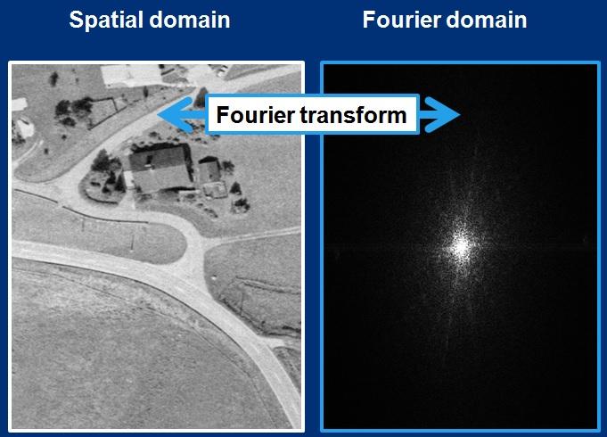 s-domain f-domain dönüşümü
